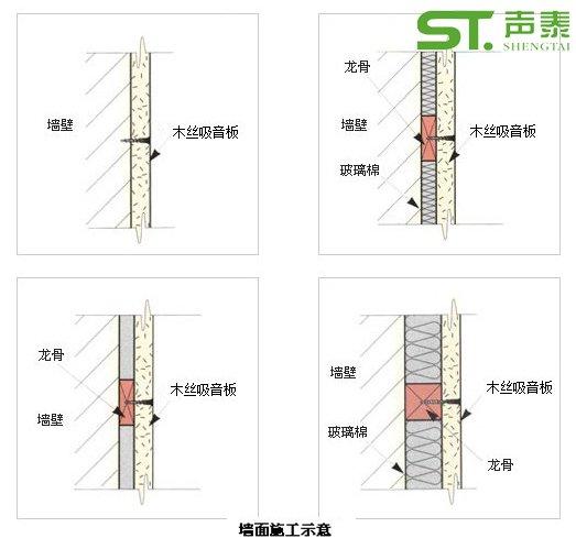 木丝吸音板墙面安装方法